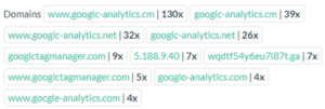 Gocgle Exploits - Imitating the G-Analytics Suite