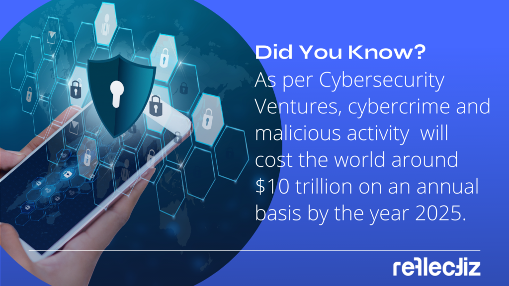 The cost of cybercrime and malicious activity